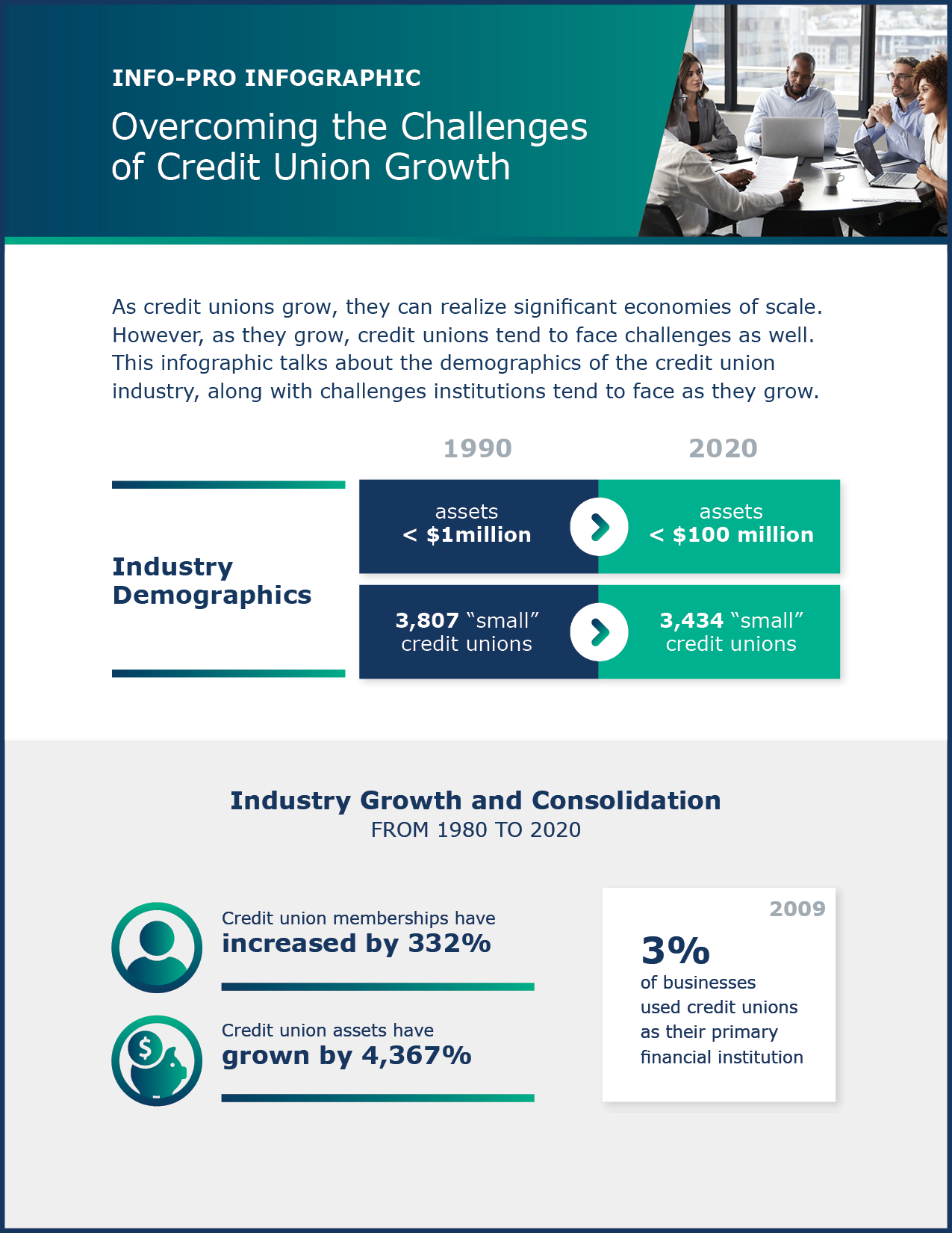 Overcoming the Challenges of Credit Union Growth